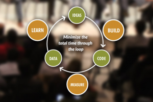 lean-startup-2-480x320