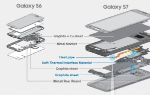 galaxys7-cooling-system-1