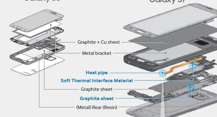 Galaxy S7: Samsung te explica cómo funciona su ...